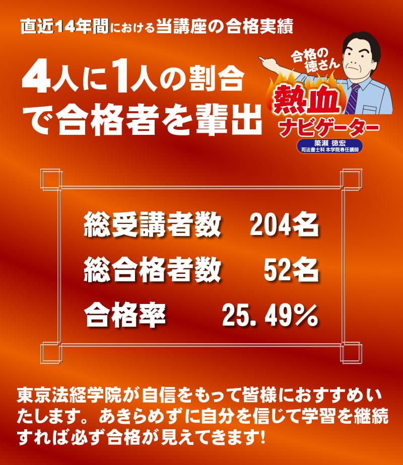 直近14年間の通学講座(名古屋校全日制)において、4人に1人の割合で合格者を輩出してきた簗瀬クラス